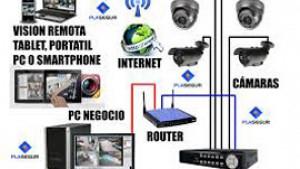 ITSSSA (Internacional Tecnológica en Servicio de Seguridad).