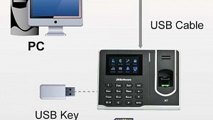 Control de Asistencia con Huella - Reloj Biometrico